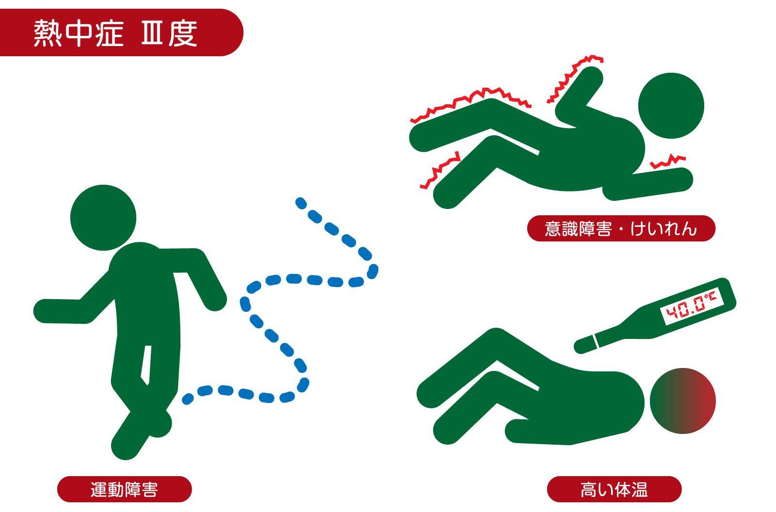 熱中症 Ⅲ度 症状